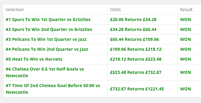 Rolling Accumulator - Betting Accas